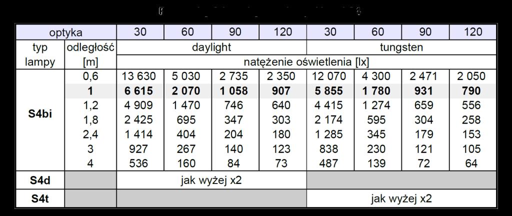 S4-fotometria-PL_1-1024x432.png