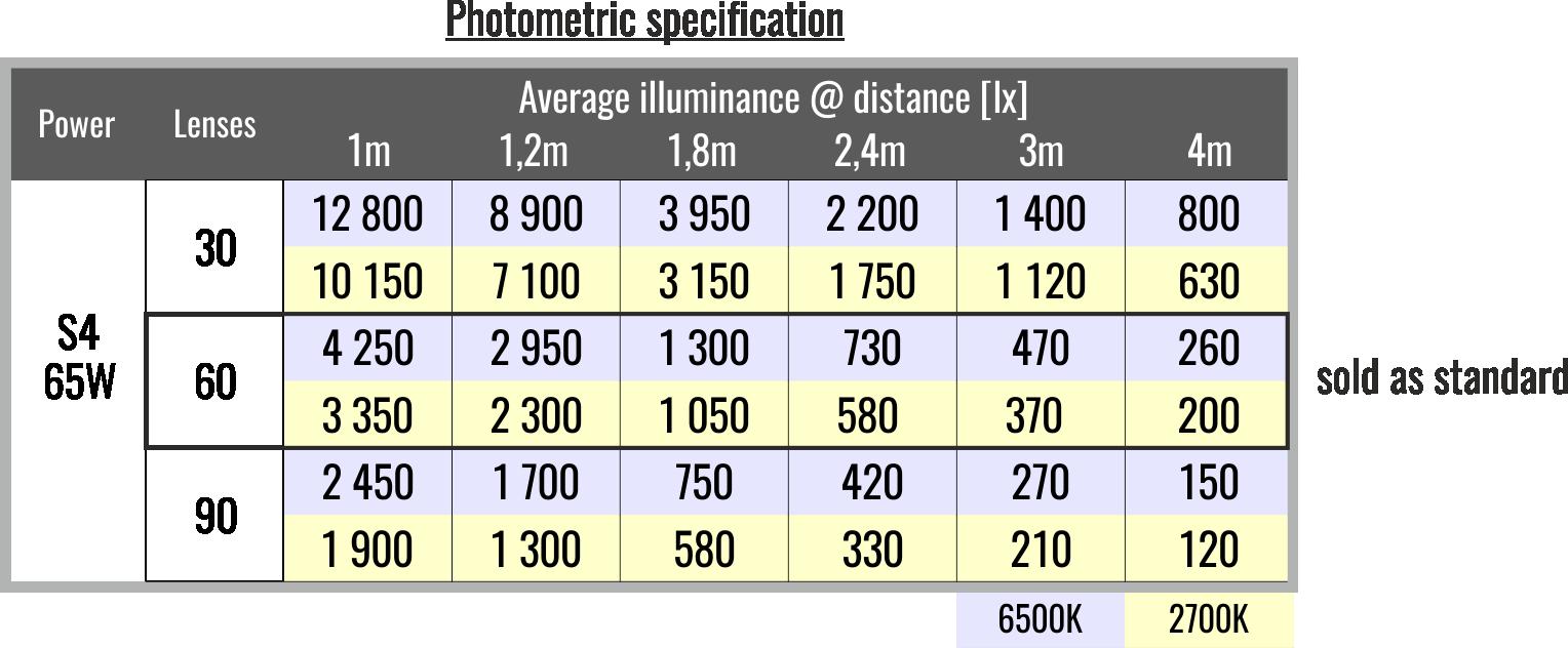 S4-fotometria-PL_1